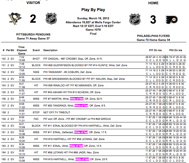 NHL Play-by-Play