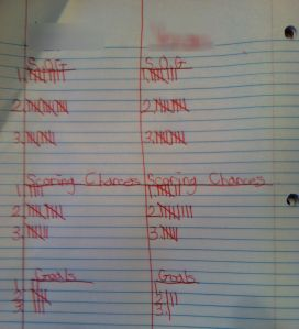 Ryan's score sheet from the game