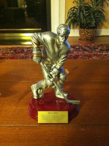 most improved player trophy