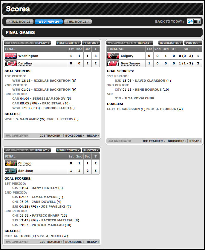 NHL scoreboard from Nov. 24, 2010