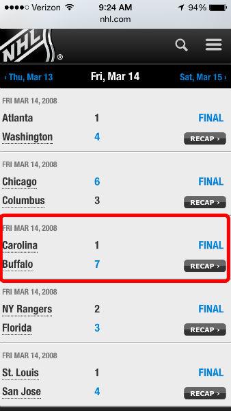 March 14, 2008 scoreboard